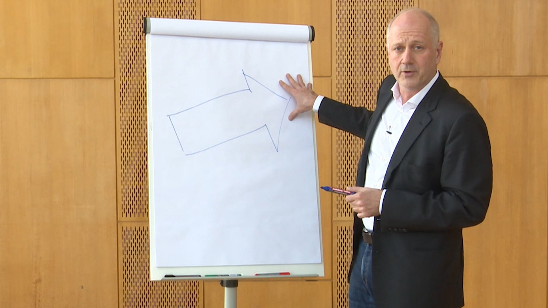 Thumbnail Harald Hungenberg in front of a flipchart